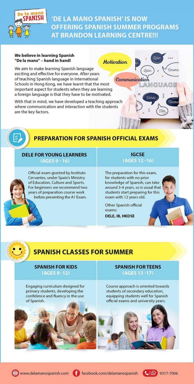 Seasonal Courses - summer courses - BRANDON CENTRE